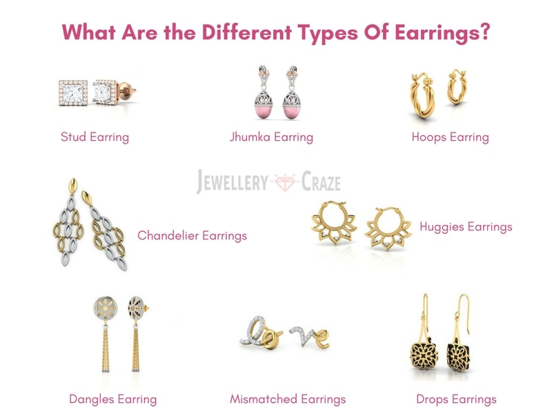 Different Types of Earrings Designs